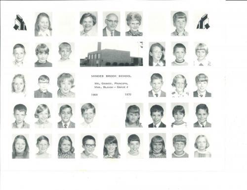 4th Grade Composite